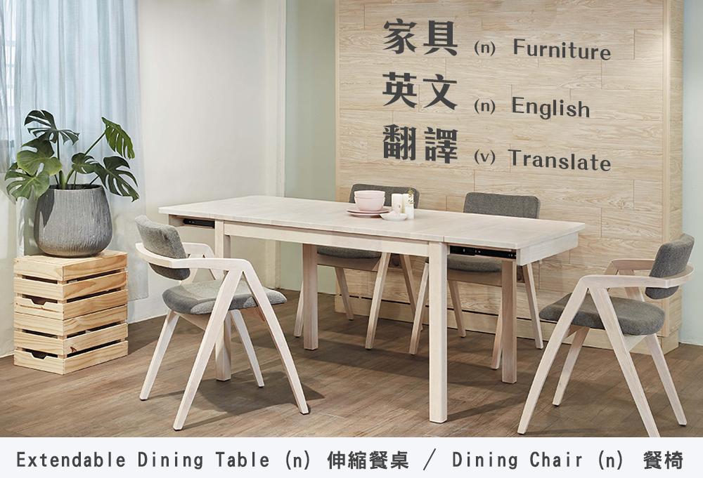 家具 英文 翻譯 對照表